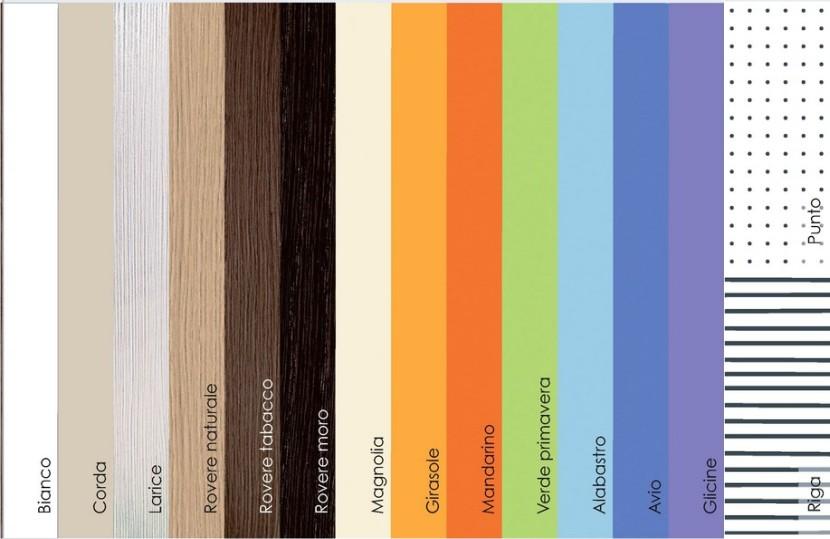 colori dielle